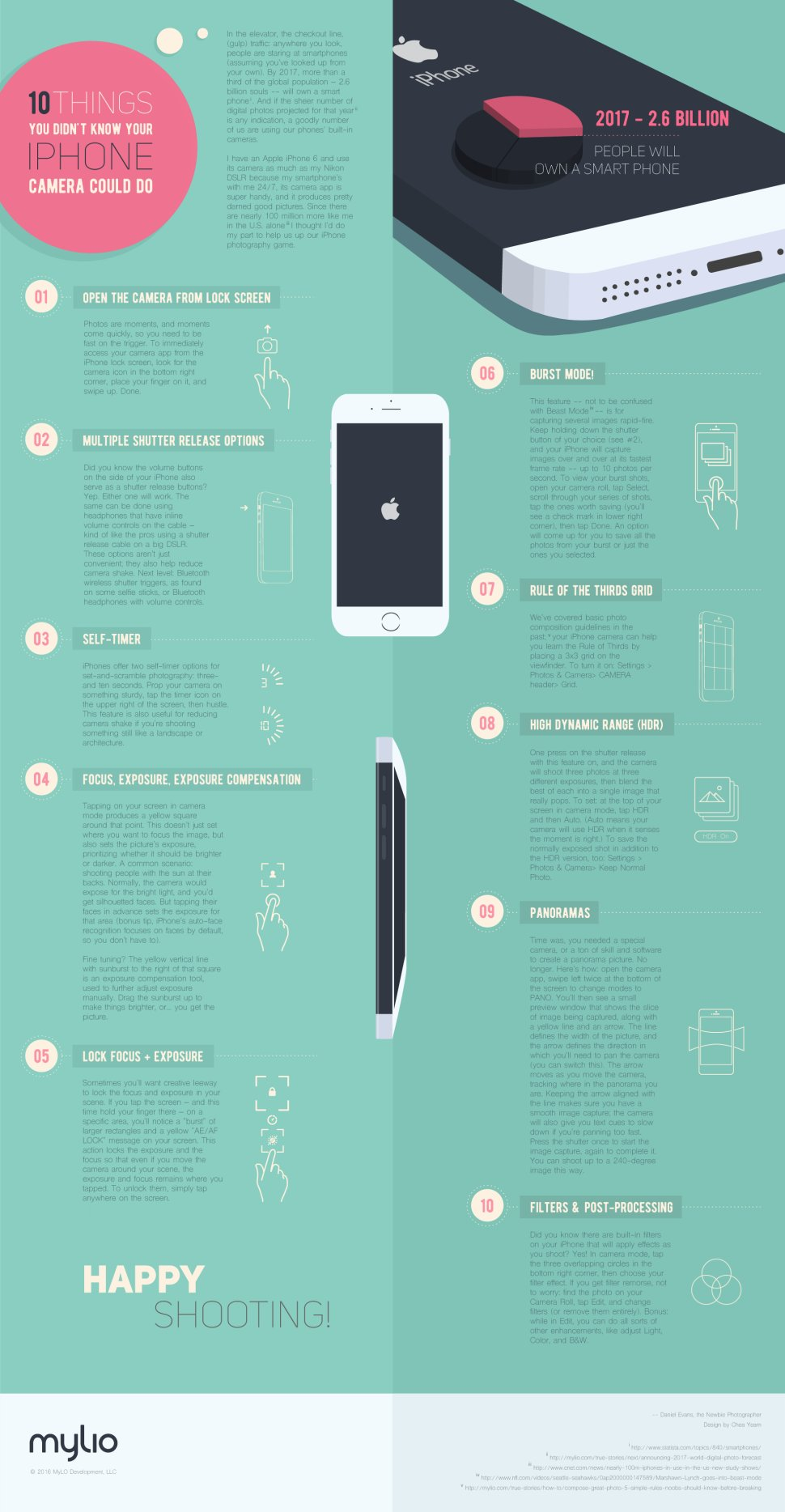 Infographic: 10 Things you didn't know your iPhone camera could do.