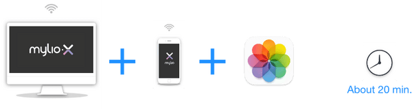 Getting Started with Mylio and Apple Photos 20 minutes