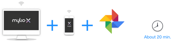 Getting started with Mylio and Google Photos 20 minutes